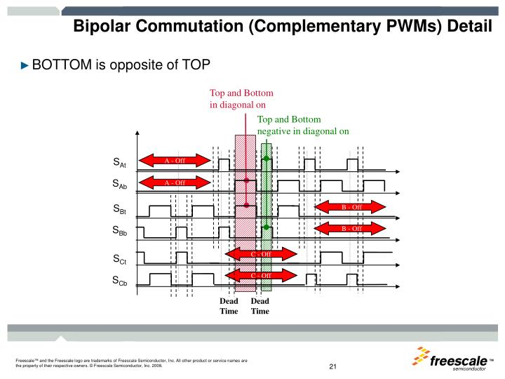 Bipolar Commutation (Complementary PWMs) Detail