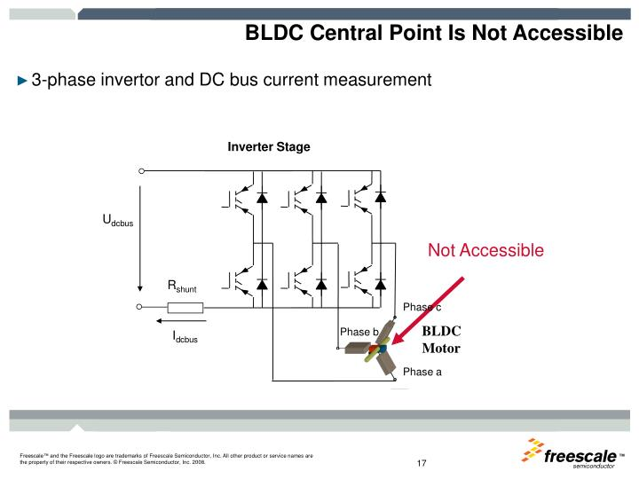 BLDC Central Point Is Not Accessible