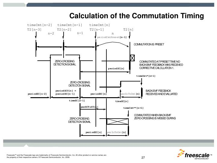 Calculation of the Commutation Timing
