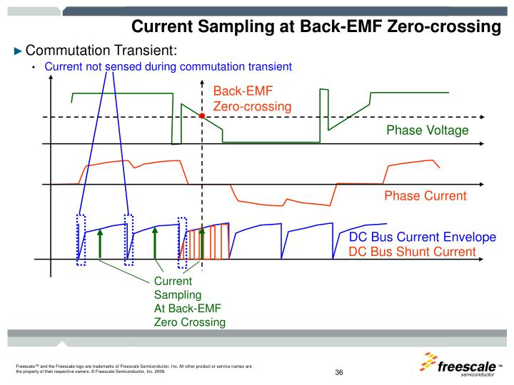 Current Sampling at Back-EMF Zero-crossing