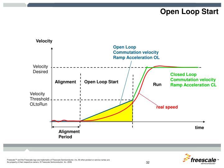 Open Loop Start