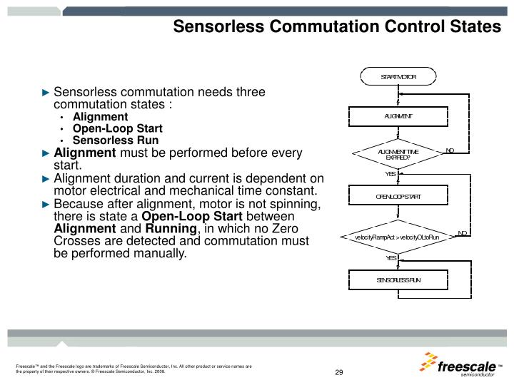 Sensorless Commutation Control States