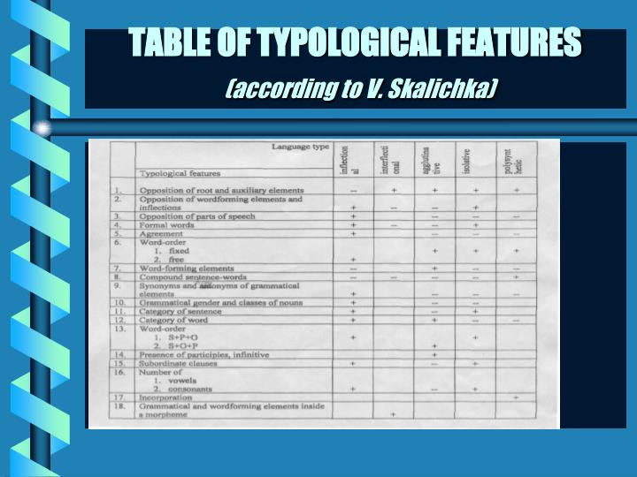 TABLE OF TYPOLOGICAL FEATURES