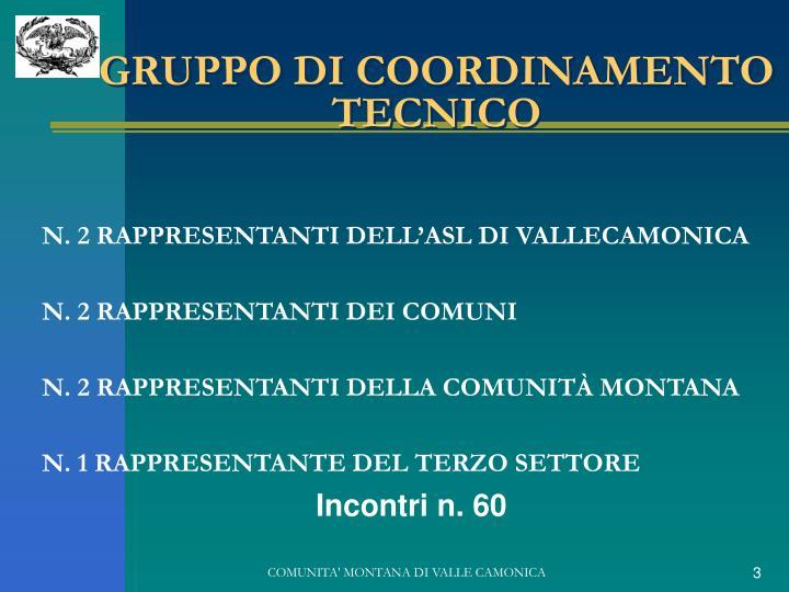 GRUPPO DI COORDINAMENTO TECNICO