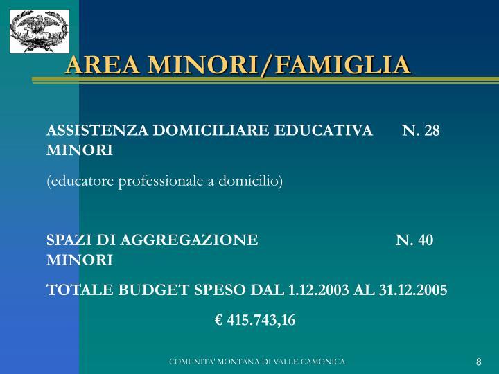 AREA MINORI/FAMIGLIA