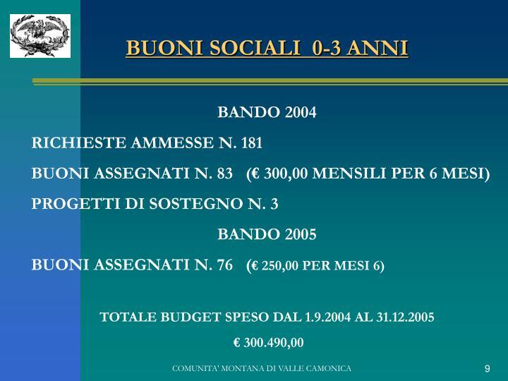 BUONI SOCIALI  0-3 ANNI