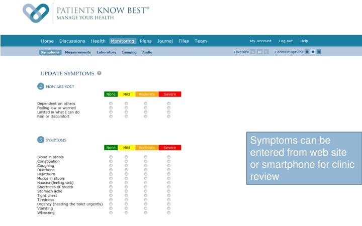 Symptoms can be entered from web site or smartphone for clinic review