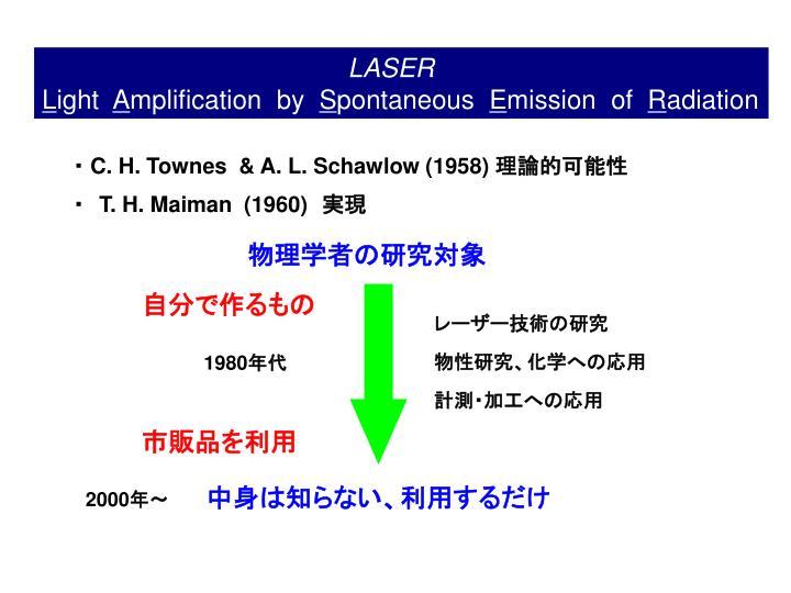 レーザー技術の研究