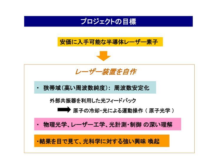 ・ 狭帯域(高い周波数純度)
