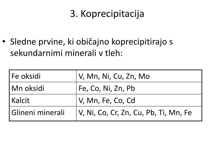 3. Koprecipitacija