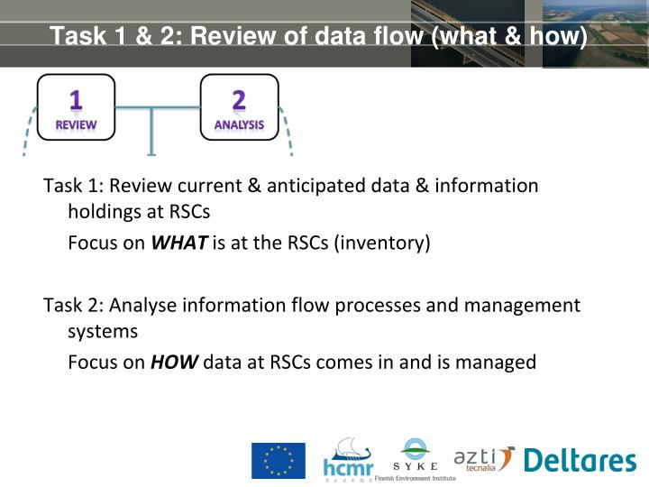 Task 1 & 2: Review of data flow (what & how)