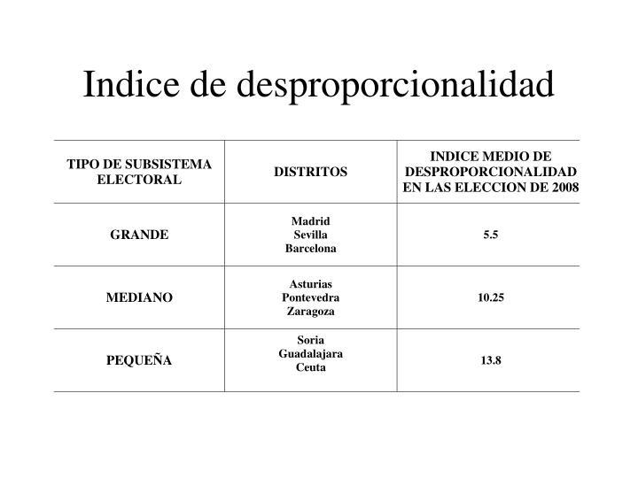 Indice de desproporcionalidad