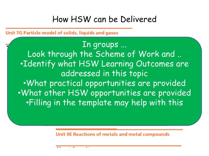 How HSW can be Delivered