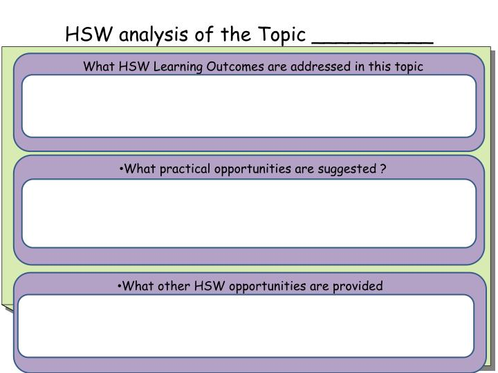 HSW analysis of the Topic __________