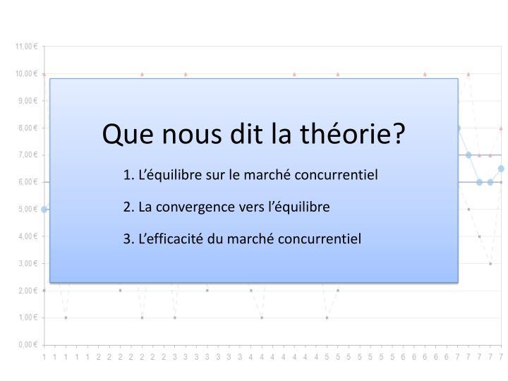Que nous dit la théorie?