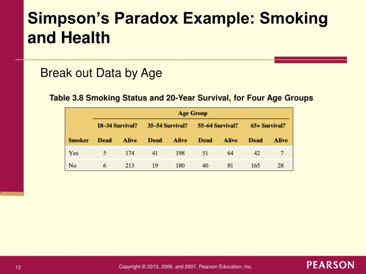 Simpson's Paradox Example: Smoking and Health