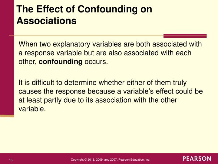 The Effect of Confounding on Associations