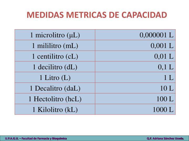 MEDIDAS METRICAS DE CAPACIDAD