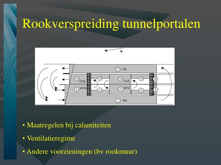 Rookverspreiding tunnelportalen