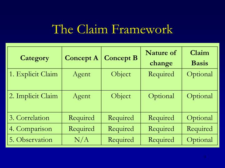 The Claim Framework