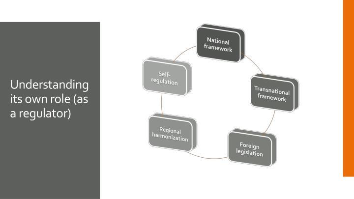 Understanding its own role (as a regulator)
