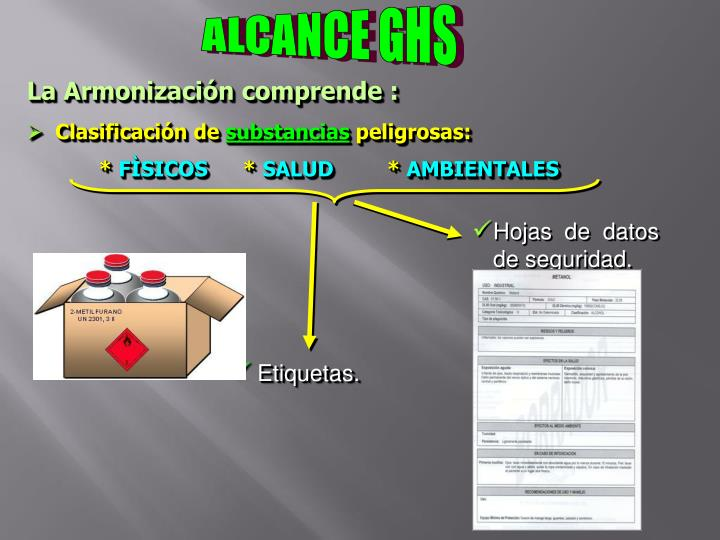 ALCANCE GHS