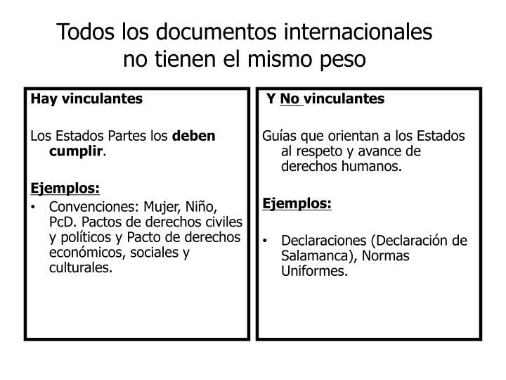 Todos los documentos internacionales