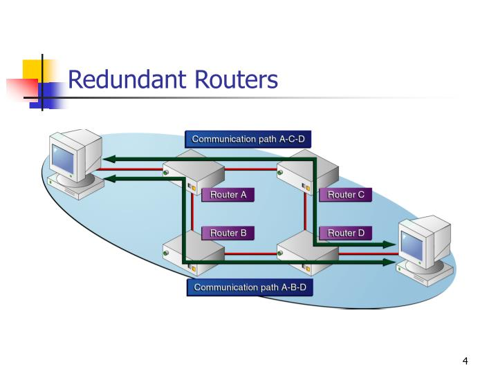 Redundant Routers