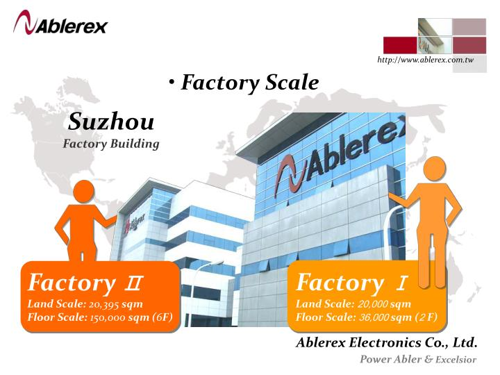Factory Scale