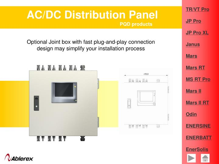 AC/DC Distribution Panel
