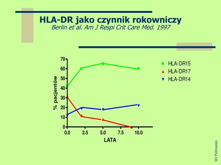 HLA-DR jako czynnik rokowniczy
