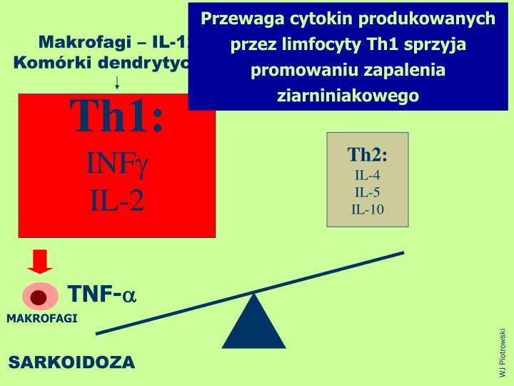 Przewaga cytokin produkowanych