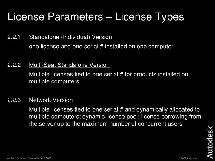 License Parameters – License Types