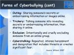 forms of cyberbullying cont