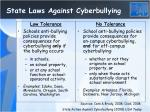 state laws against cyberbullying