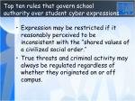 top ten rules that govern school authority over student cyber expressions1