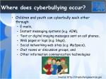 where does cyberbullying occur