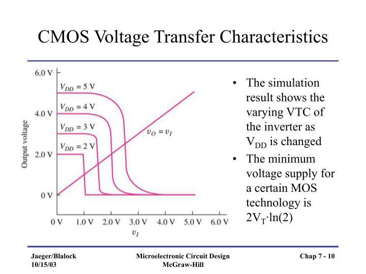CMOS Voltage Transfer Characteristics
