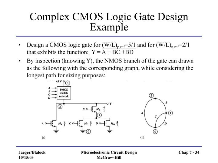 Complex CMOS Logic Gate Design Example