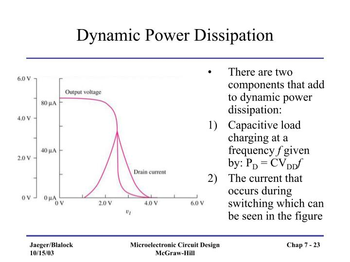 Dynamic Power Dissipation