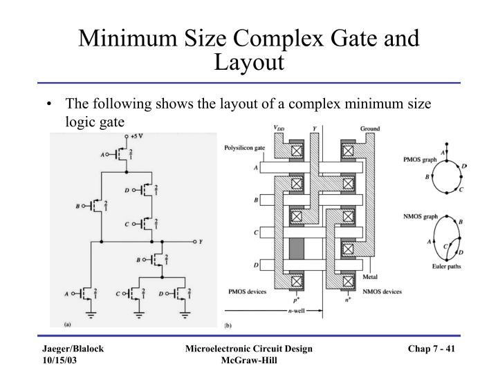 Minimum Size Complex Gate and Layout