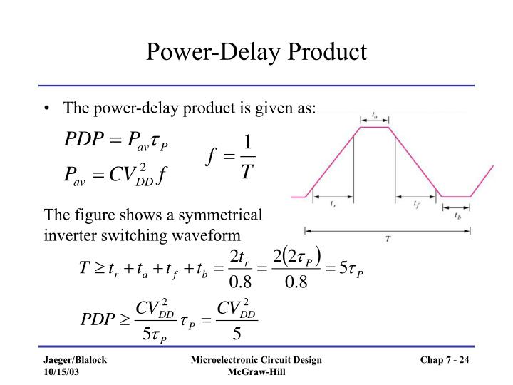 Power-Delay Product