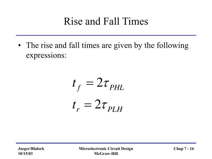 Rise and Fall Times
