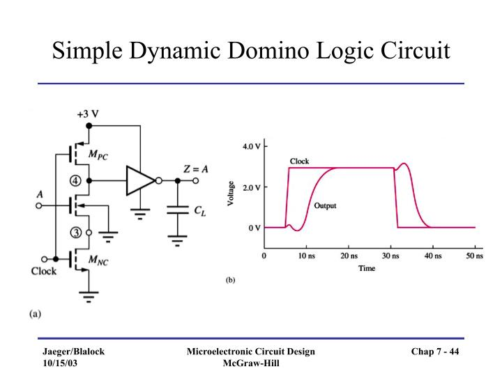 Simple Dynamic Domino Logic Circuit