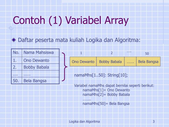 Contoh 1 variabel array