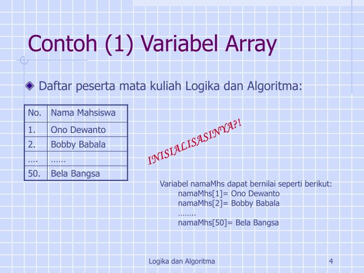 Contoh (1) Variabel Array