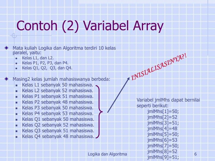 Contoh (2) Variabel Array