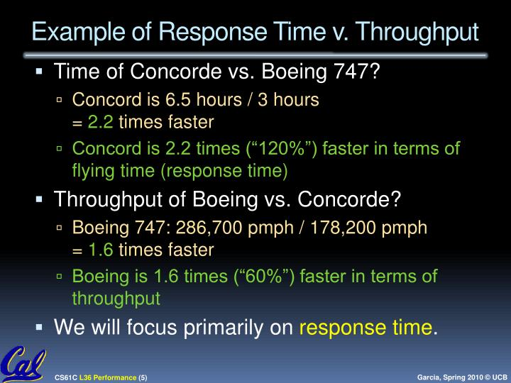 Example of Response Time