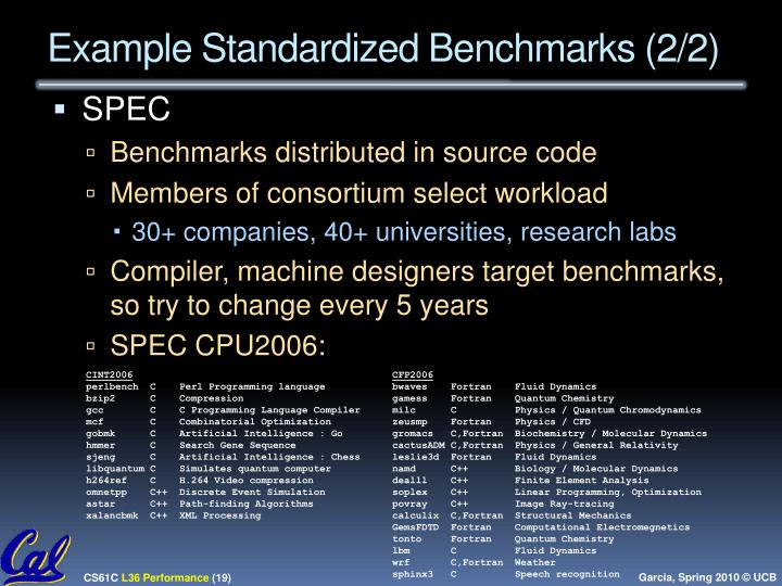 Example Standardized Benchmarks (2/2)