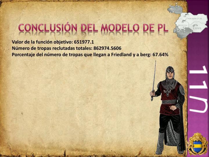 Conclusión del modelo de